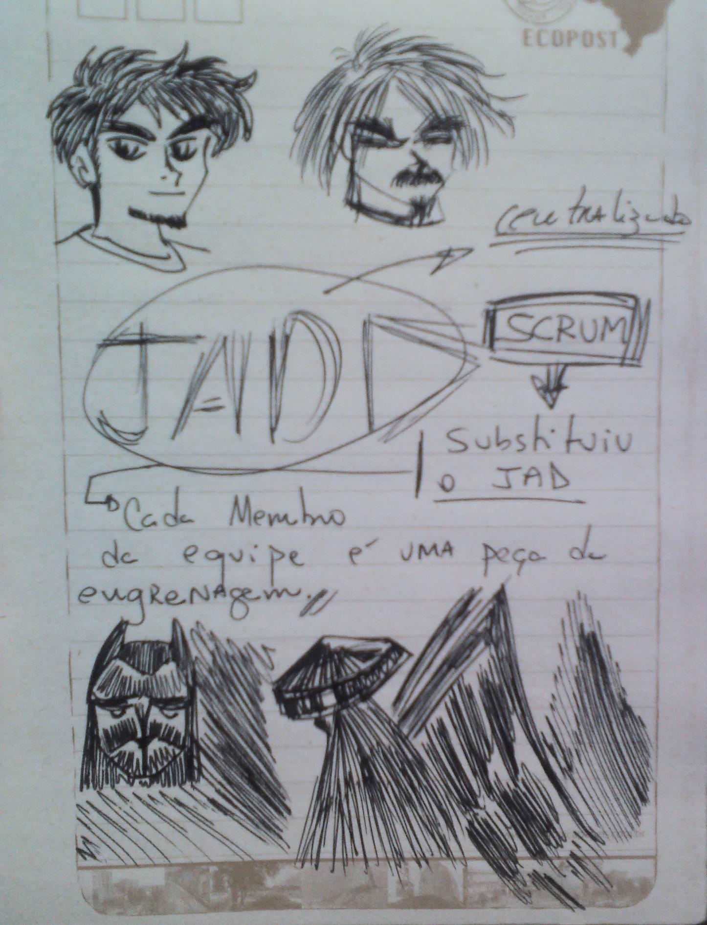 Uma aula de JAD.